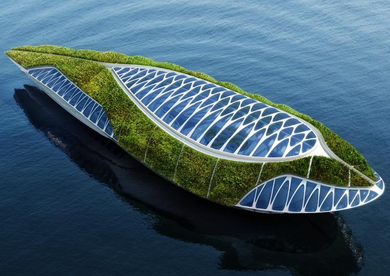 Ein Beispiel: Das Architektur-Projekt