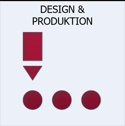 Design & Produktion