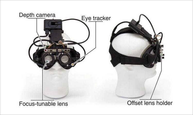 Brille autofocal