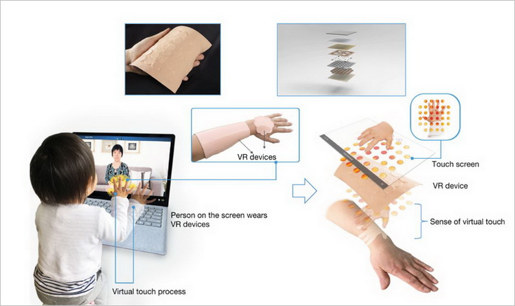 Haptic interface