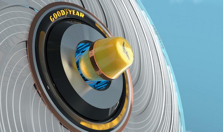 reCharge concept tire