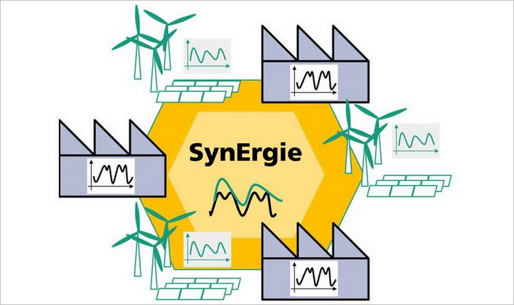 Energieflexbile Fabrik