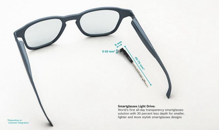 Datenbrille